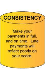 CR-consistency